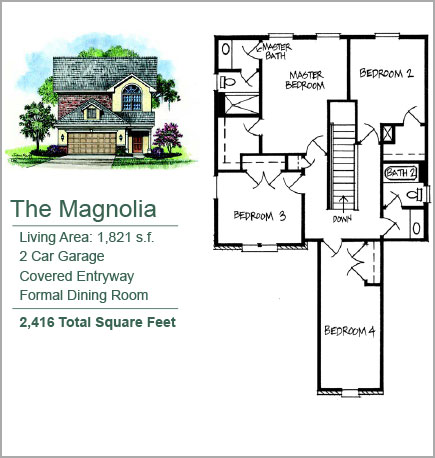 The Magnolia 2nd Floor